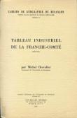 Tableau industriel de la Franche-Comté